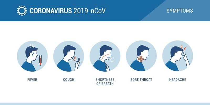 Información sobre la pandemia del coronavirus 2019 (COVID-19)